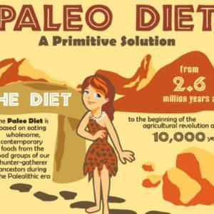 paleo-diet-guide1
