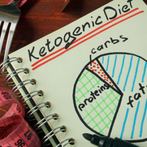 ketogenic diet concept pie chart