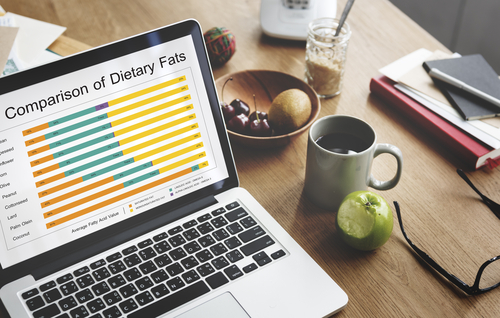 dietary fat comparison graph on computer
